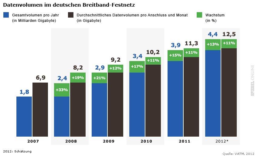 Singlehaushalte deutschland 2013
